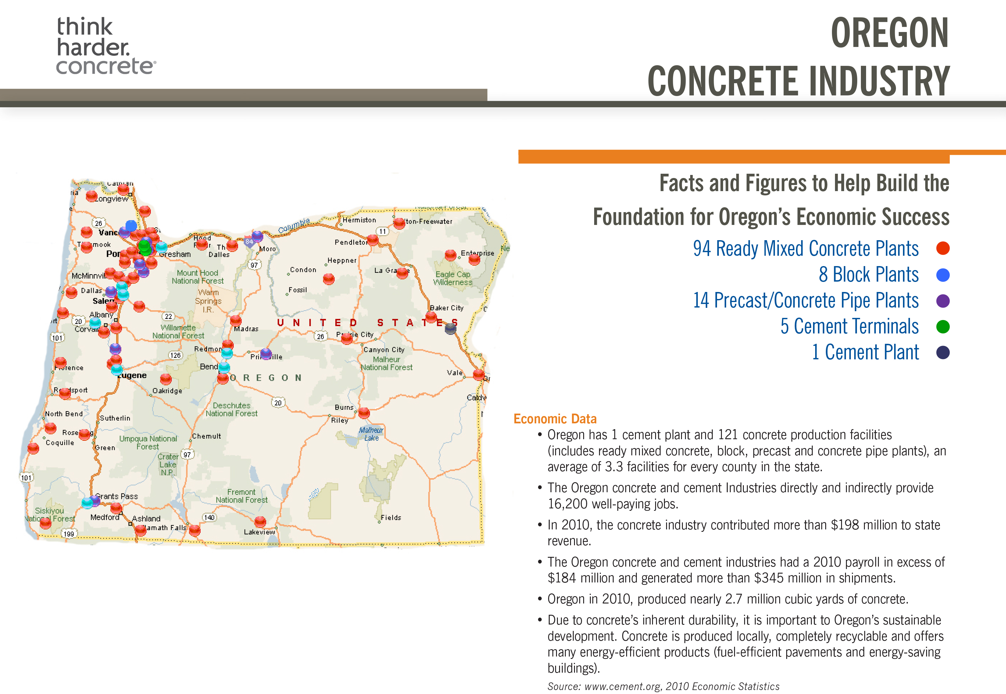 Oregon Concrete Industry Fact Sheet - 1